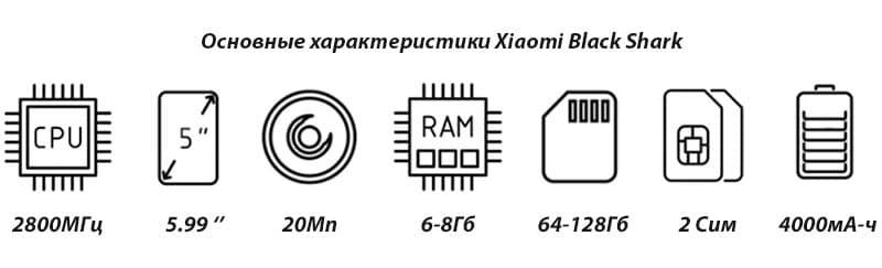 Xiaomi Black Shark характеристики