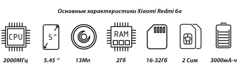 Xiaomi Redmi 6a характеристики