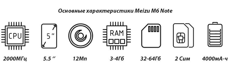meizu m6 note характеристики