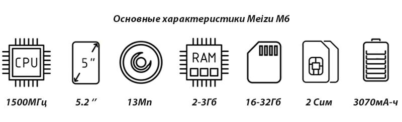 meizu m6 характеристики