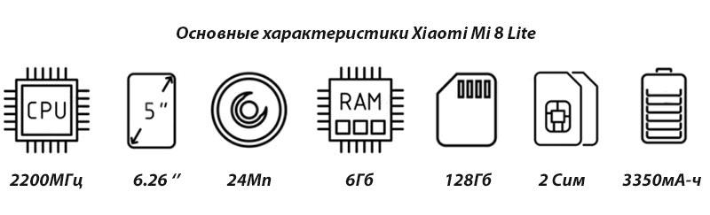 Xiaomi Mi 8 Lite характеристики