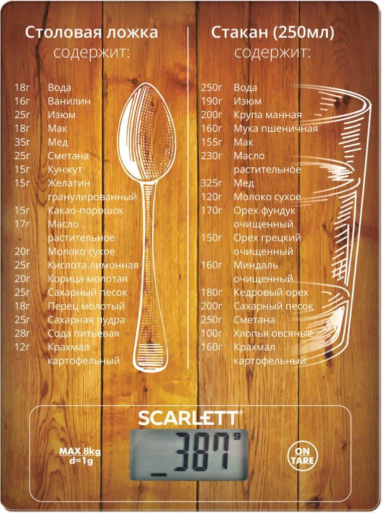 Кухонные весы Scarlett SC-KS57P19