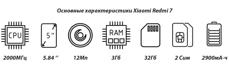 Xiaomi Redmi 7 характеристики