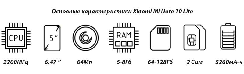 Xiaomi Mi 10 Note Lite характеристики