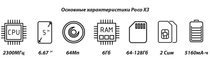 Xiaomi POCO X3 характеристики