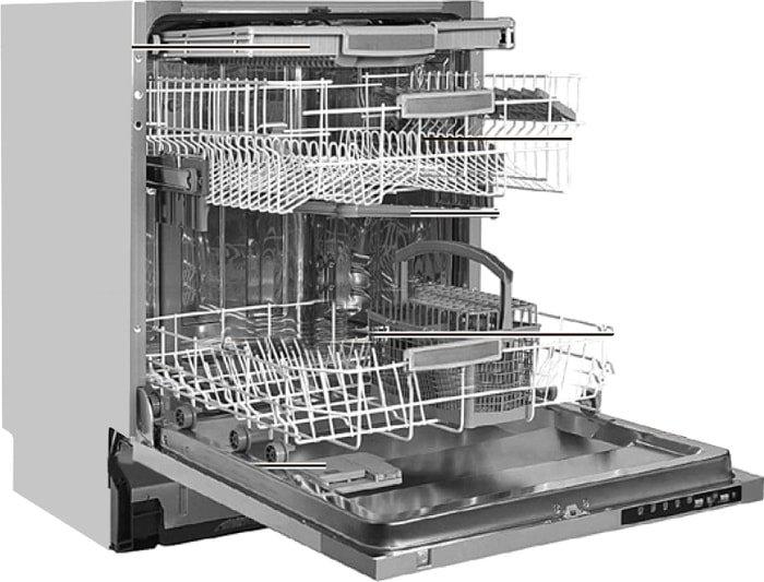 Посудомоечная машина GEFEST 60313