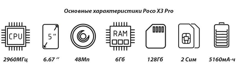 Xiaomi POCO X3 Pro характеристики